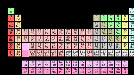 D'où vient l'énergie nucléaire ?